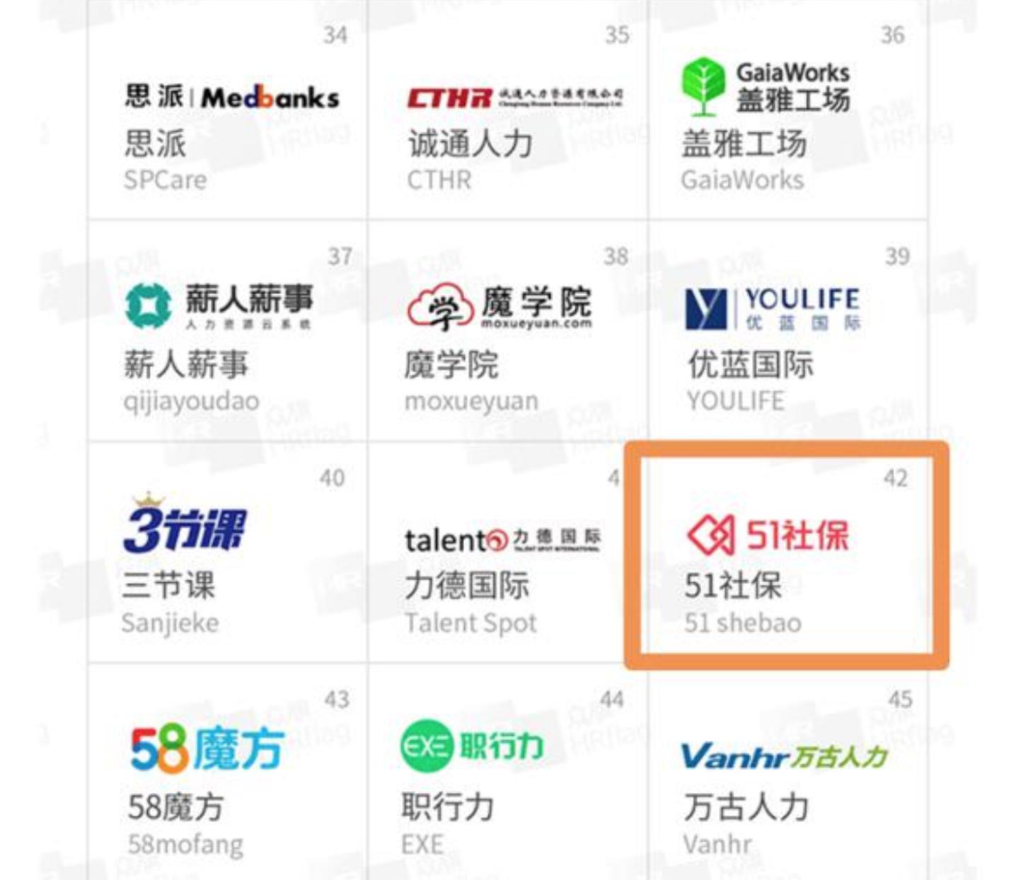 众合云科旗下51社保荣登HRflag2021中国人力资源服务品牌百强席位