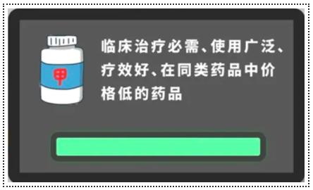2021年北京医保报销
